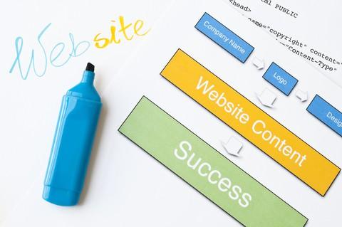 website content equals success